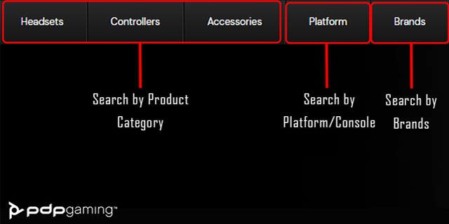 Search by product categories, platforms/consoles, and brands